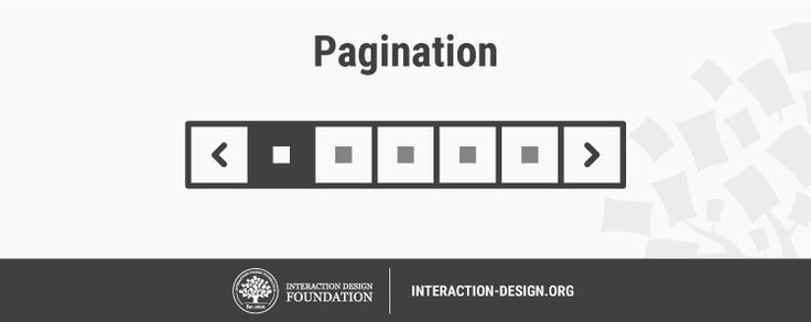 Split the Contents of a Website with the Pagination Design Pattern | Interaction Design Foundation