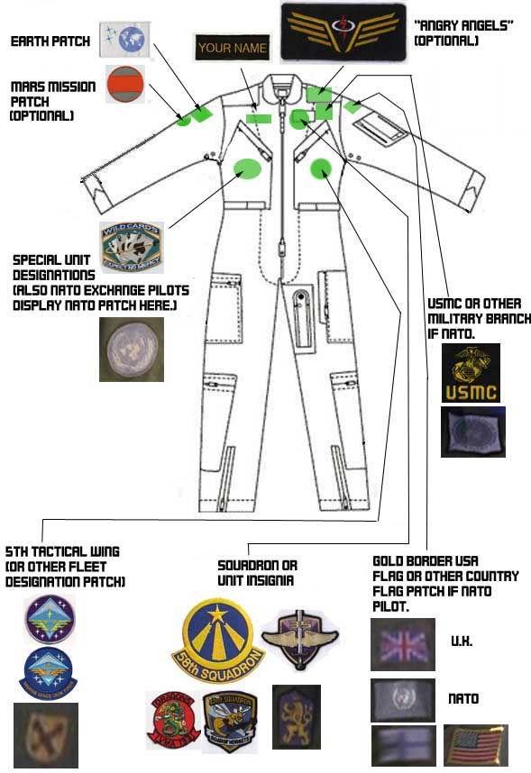 army class b uniform setup guide