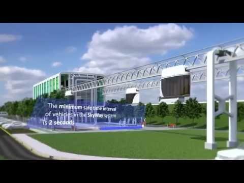 www.SkyWay Capilal.hu - Skyway, Sky  Way, SkyWay Capital, Sky Way Capital, SkyWay bemutatása, SkyWay regisztráció, SkyWay részvény,SkyWay technológia, SkyWay Eco Techno Park, SkyWay hírek,Rail SkyWay húrvasút megrendelések