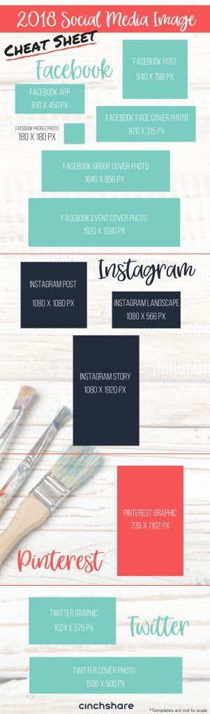 2018 Social Media Image Cheat Sheet - CinchShare Blog