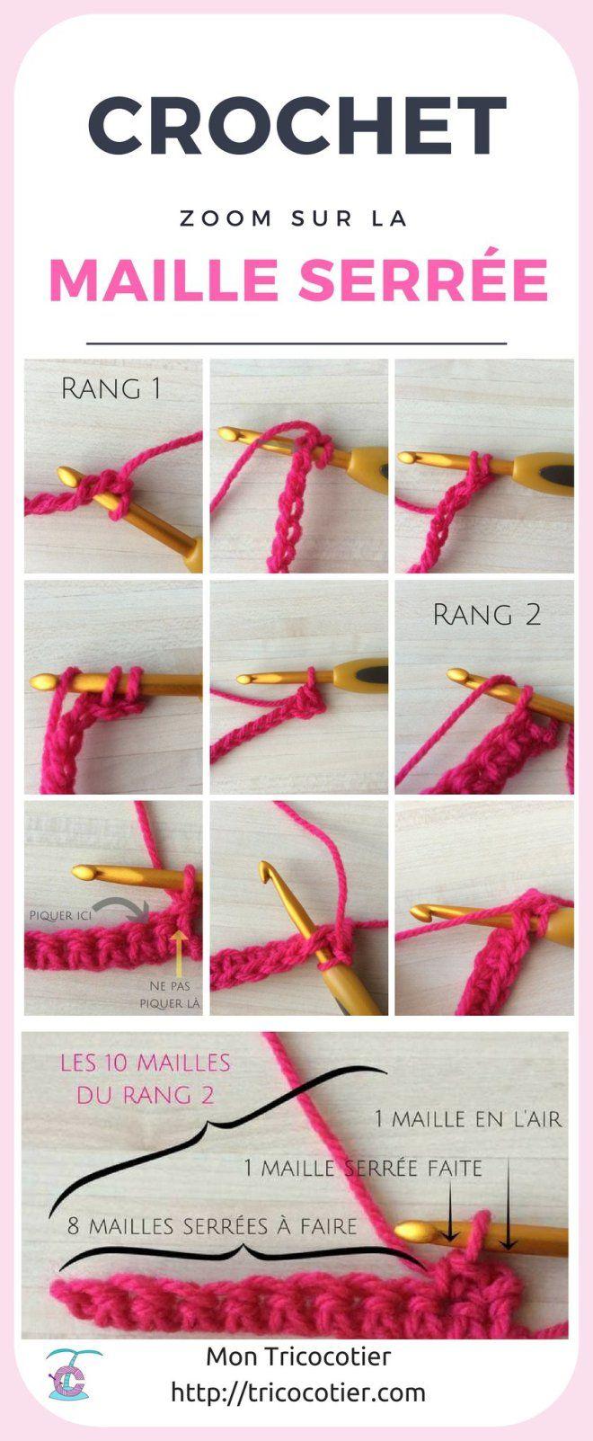 Tuto maille serrée - Gros plan sur la maille serrée avec des photos qui détaillent bien les étapes. Apprendre le crochet débutant) http://tricocotier.com