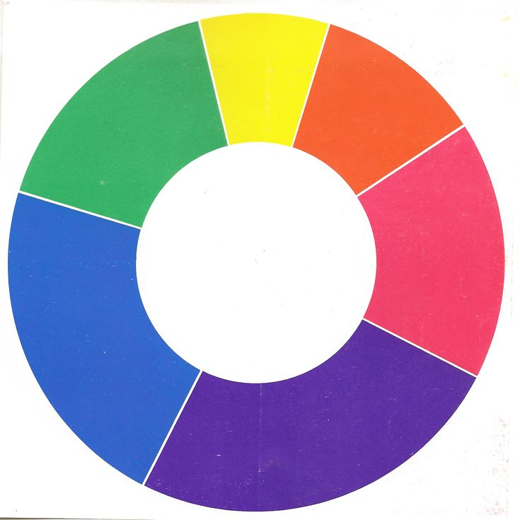 13 best theory of color images on Pinterest | Color theory, Theory ...
