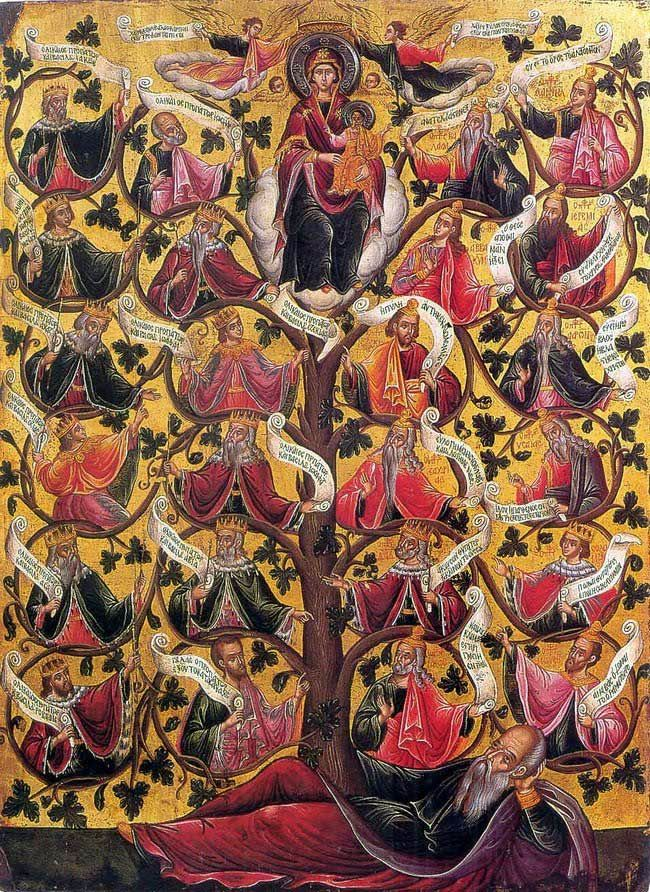 Genealogy of Christ