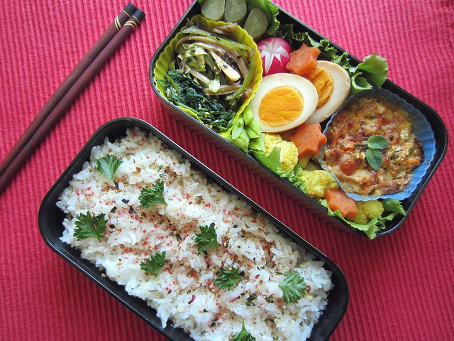 Bento Recipes: Index