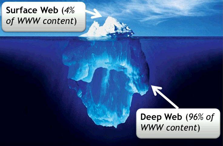 O que é a Deep Web? - http://showmetech.band.uol.com.br/o-que-e-deep-web/