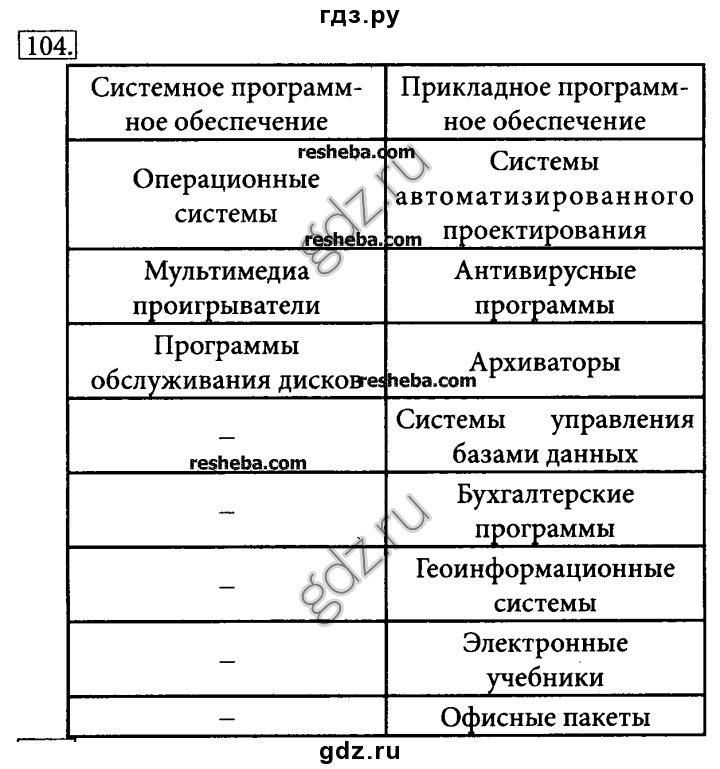 Смотреть бесплатно решебник по русскому языку 6 класс львова и львов 1 часть без регистрации