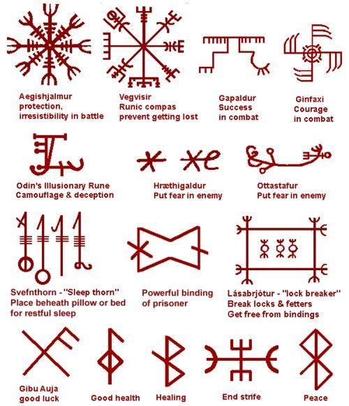 Nordische Symbolik