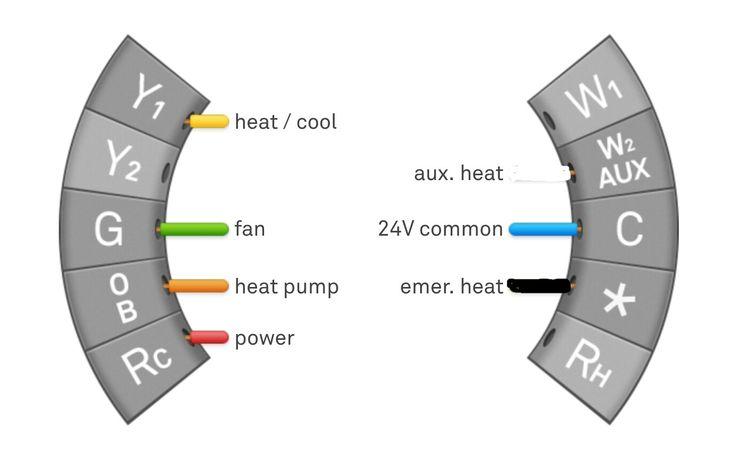 Nest Thermostat And Heat Pumps W   Aux