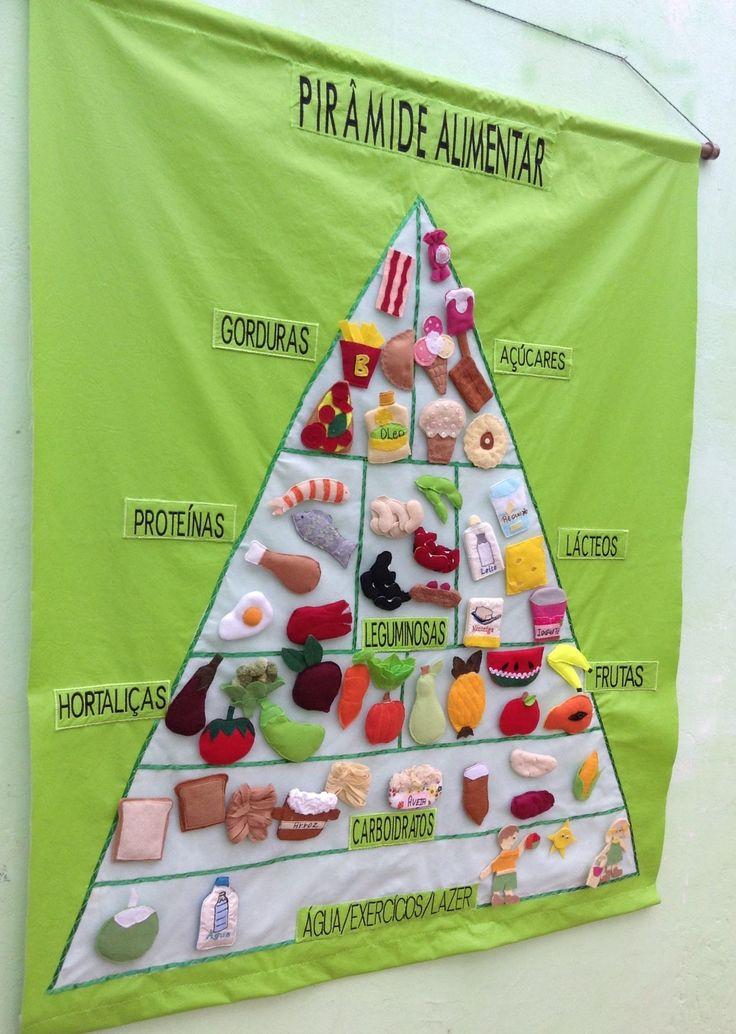 Resultado de imagem para piramide alimentar cores feltro