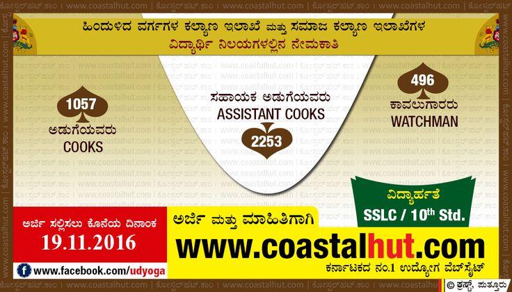 Karnataka State Group-D Recruitment : 3086 Posts – Apply Online