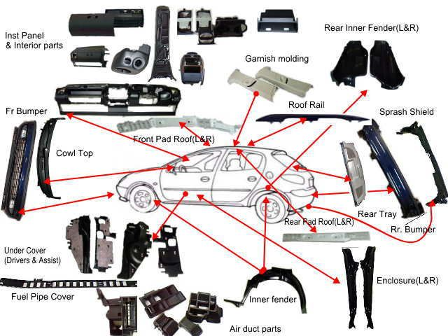 Auto Interior Diagram : Best images about car parts names on pinterest