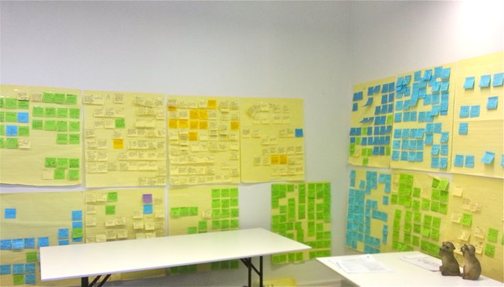 12.50pm – making sense of the 561 key ideas and concepts for client X, aka finishing up my post-it masterpiece.