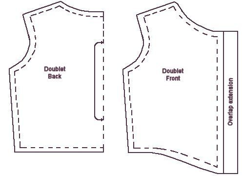 this is a process for drafting a simple doublet or bodice for a child using a tee shirt for a