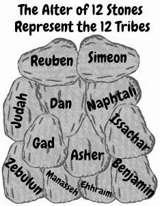 12 Stones - Charts and Maps - Daily Bible Study DailyBibleStudy.Org