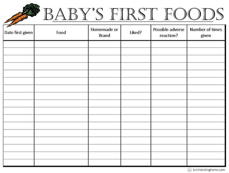 A simple chart to keep track of what food has been introduced (and tally how many times they have tried it), what they thought of it, and possible reactions.  This chart will also be a great record to keep for the baby book.