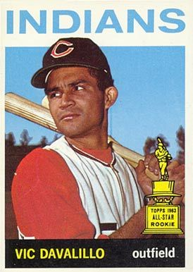 "Vic Davalillo  Baseball Card  I always loved how Mel Allen annunciated this name on the Old Time Baseball computer game.  ""Vic Dava-LEEELLL-oh"""