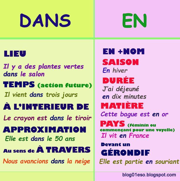 Regarde la vidéo. EN vs DANS. En ou dans? from cmunozpuig ACTIVITÉS EN ou DANS? Les prépositions en...