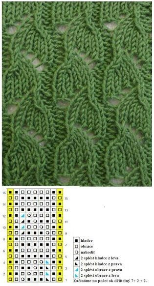 lace knitting: