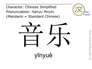 yinyue in simplified characters ( 音乐 ) with pronunciation in Mandarin Chinese MUZIEK