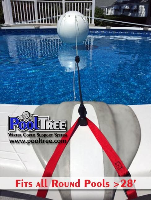 Round Pools larger than 28\' - System ONLY in 2019 | Pool ideas ...