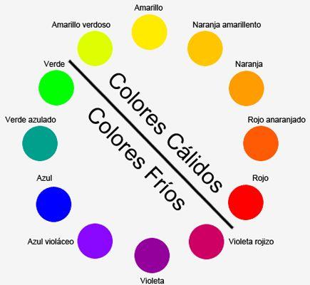 colores calidos colores frios - Buscar con Google