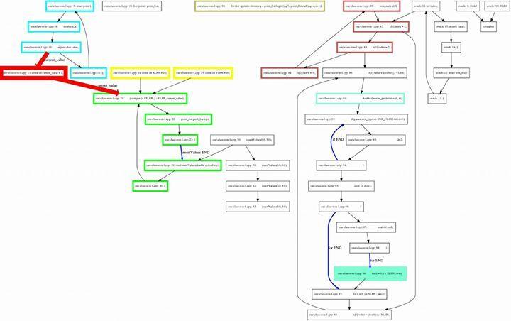 1c svm algorithm  2017_04_19_05_08_30 diff --git a/tmp b/tmp index 634f79d..00ea692 100644 --- a/tmp  b/tmp @@ -11714 1317 @@ -crashblk.c: 23: -crashblk.c: 31: -crashblk.c: 32: / -crashblk.c: 33:   Struct definition. -crashblk.c: 34:  / -crashblk.c: 35: -crashblk.c: 36: struct mem_req -crashblk.c: 37: { -crashblk.c: 38: struct list_head list; -crashblk.c: 39: struct bio bio; -crashblk.c: 40: uint64_t pos; -crashblk.c: 41: uint32_t len; -crashblk.c: 42: ulong start_time; -crashblk.c: 43: }…