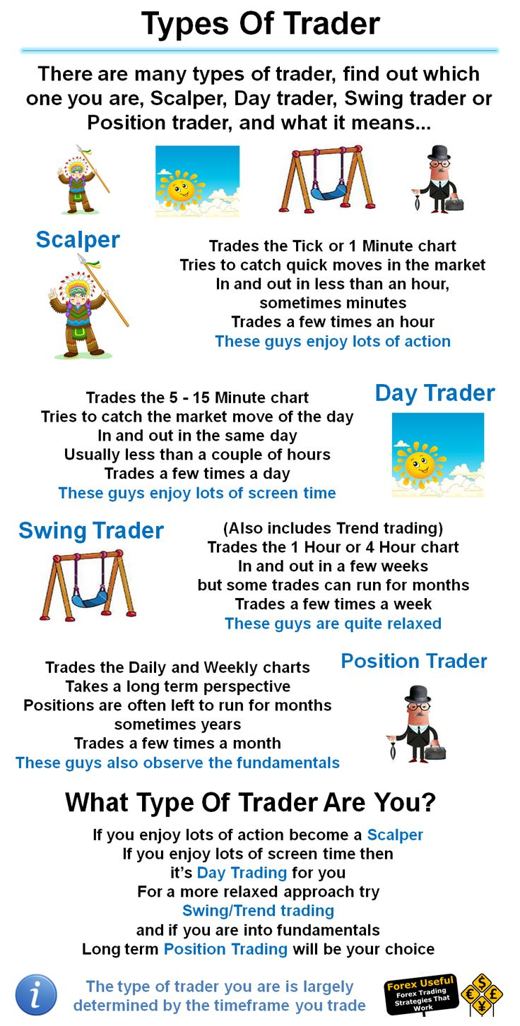 How many forex trading days are there in one year