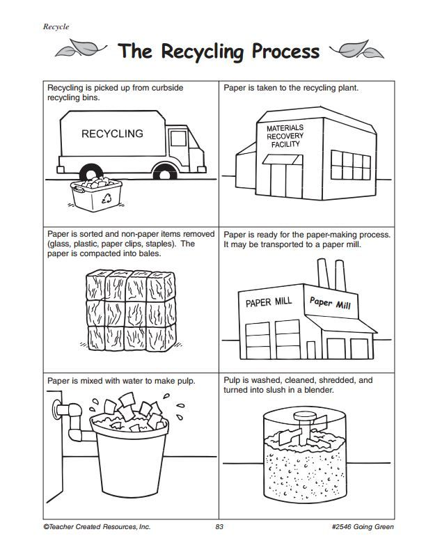 Recycling Worksheets For 3rd Grade : Images about earth day ideas on pinterest