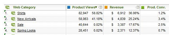 windows 7 ultimate 32bit to 64bit upgrade