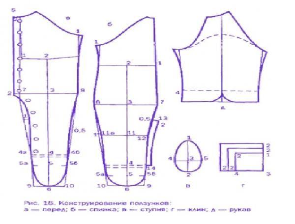 мокрое валяние детский конверт комбинезон: 20 тыс изображений найдено в Яндекс.Картинках