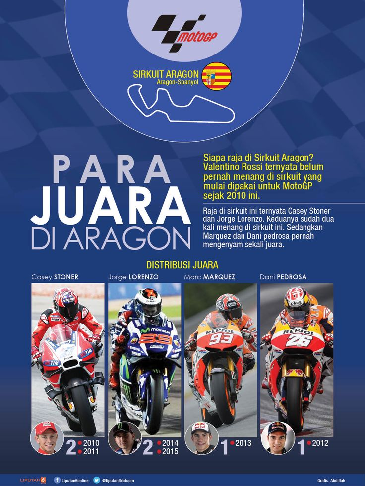 Para Juara di Aragon (Design: Abdillah/Liputan6.com)