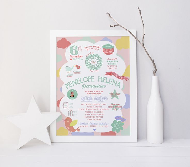 Birth Announcement, The Day You Were Born, Birth Stats Print, Christening Gift, Digital Download - Pastel by InkBoutiqueDesign on Etsy