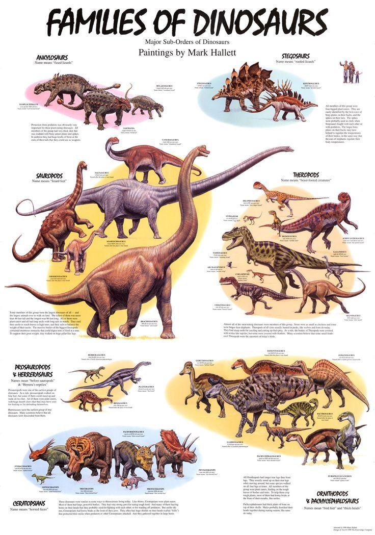 praatplaat dinosaurus - Google zoeken
