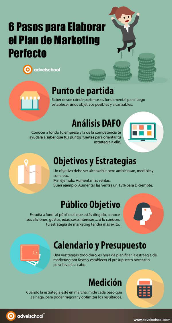 6  Pasos para Elaborar el Plan de Marketing Perfecto #infografia #infographic #marketing