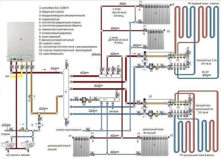 Типовая схема отопления одноконтурного котла