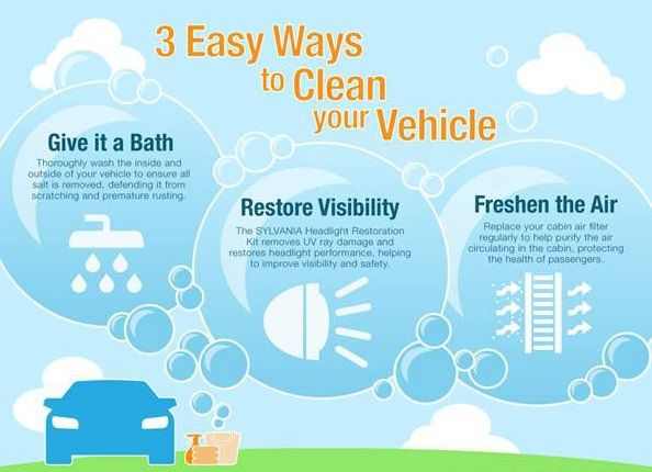 9 best car wash services images on pinterest car wash services carwash cleancar carwashmenu carwashclub carwashmembership carwax carsoap cleancar solutioingenieria Choice Image
