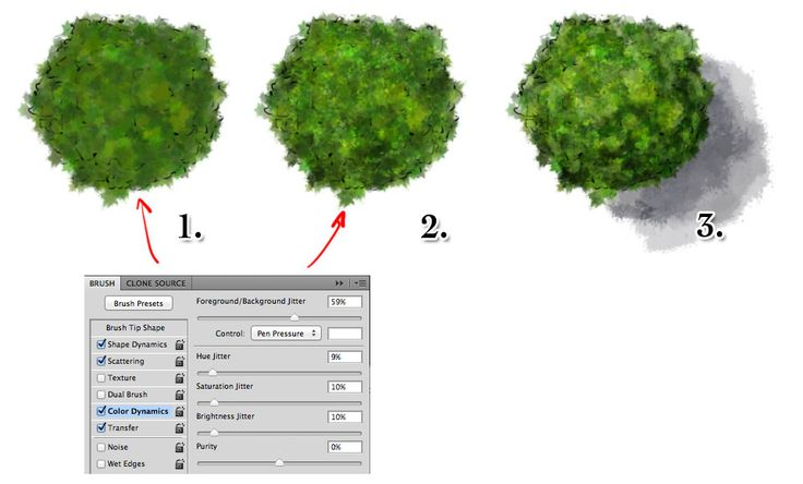 How to colour trees for RPG maps