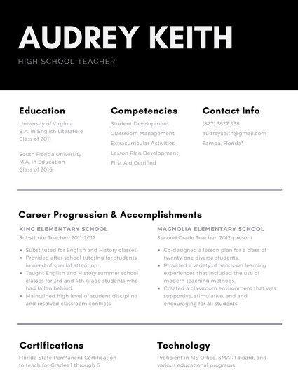 17 Best ideas about High School Resume