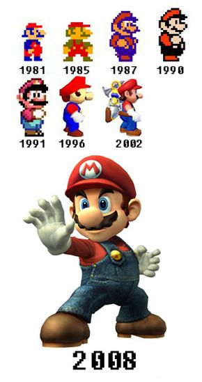 Mario though the years. I beleive it was the 1996 one I spent hours playing on N64 earning all those stars with bo! @Elizabeth Chambliss