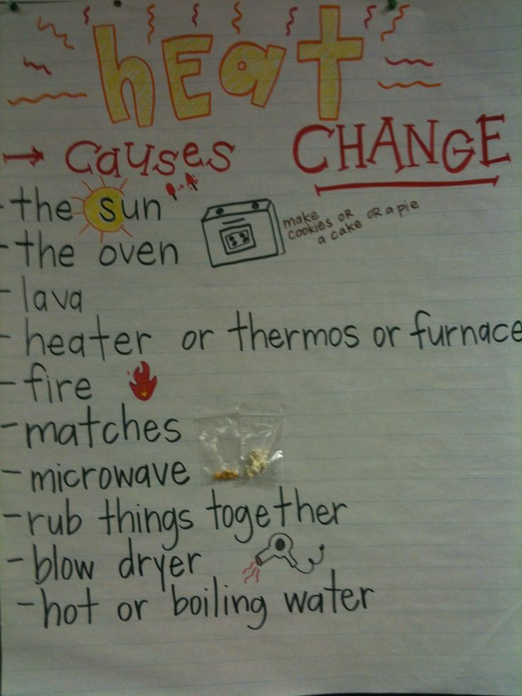 heat causes change anchor chart