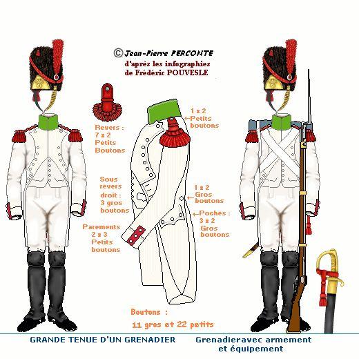 Regno d'Italia - Italian Infantry Ligne Grenadiers 1807