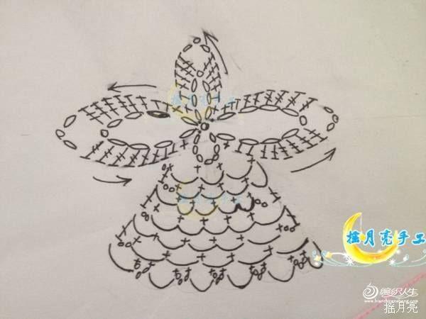 Mis Pasatiempos Amo el Crochet: Paso a paso _ Marcadores de Angeles _