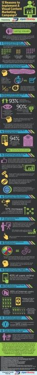 Markaniz/sirketiniz icin #videomarketing in onemini gosteren infografik. Bize ulasin www.vid-corp.com
