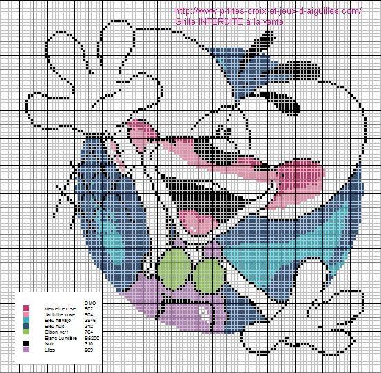 Diddl pattern by grilles point de croix et cie