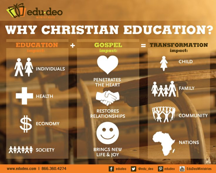 Why Christian Education? Because #Education + #Gospel = #Transformation. Learn more at https://edudeo.com/why-christian-education/