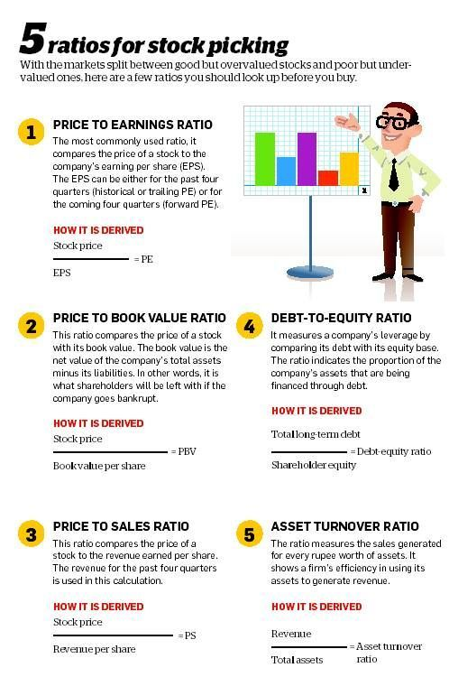 5 ratios for stock picking investing basics, how to invest #personalfinance