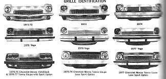 Image result for Chevrolet Vega