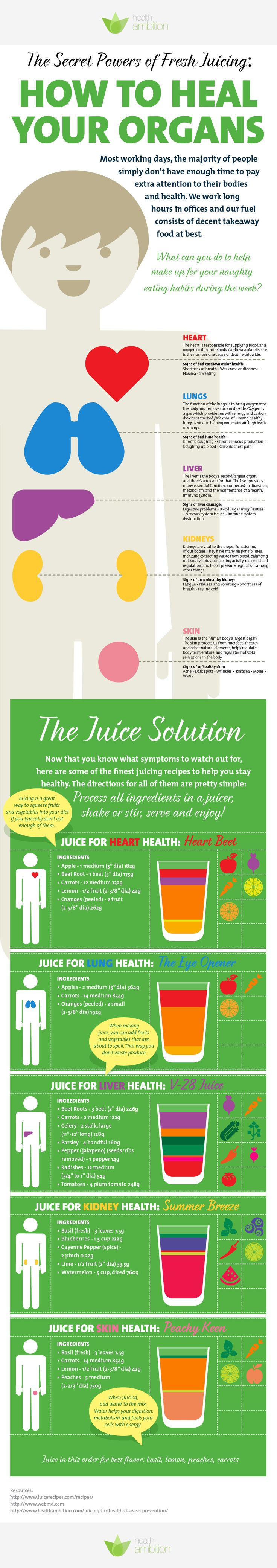 How to Heal Your Organs with the Secret Powers of Fruits Vegetables (Fresh Juice) | David Kovacs for Elephant Journal | I dont advocate #juicing. This infographic offers up the fruits and veggies that can, indeed, support the health of your various organs. My suggestion: Make a great green salad (leave the peel on cucumbers, if you use them), and eat a big bowl of it, every day, along with a variety of fruit. Peace. ~Ellen