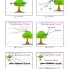 Main Sentence Trunks with Action Expanders - Easiest way I've ever taught basic sentence construction all the way through more complex sentence construction - Perfect for first through third grades!
