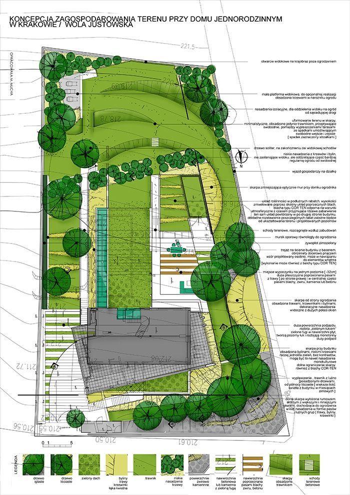 4162 best images about garden design principles on ...